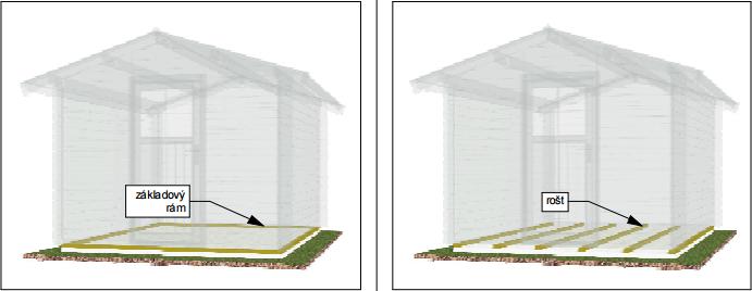 Základy zahradního domku