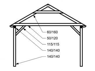 Posílení konstrukce - hranoly KVH 140 x 140 mm