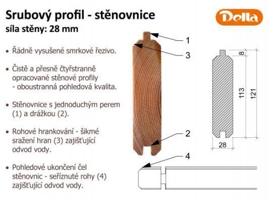 Srubový profil - stěnovnice 28 mm - Srubový profil - stěnovnice 28 mm - Popis detailu stěnovnice (srubové palubky).