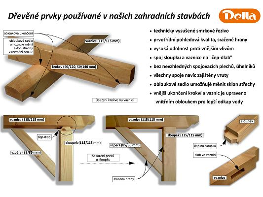 Konstrukční prvky pergol a garážových stání - Popis používaných konstrukčních prvků pr výrobu pergol a garážových stání.