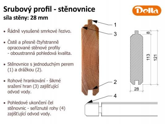 Srubový profil - stěnovnice 28 mm - Popis detailu stěnovnice (srubové palubky).