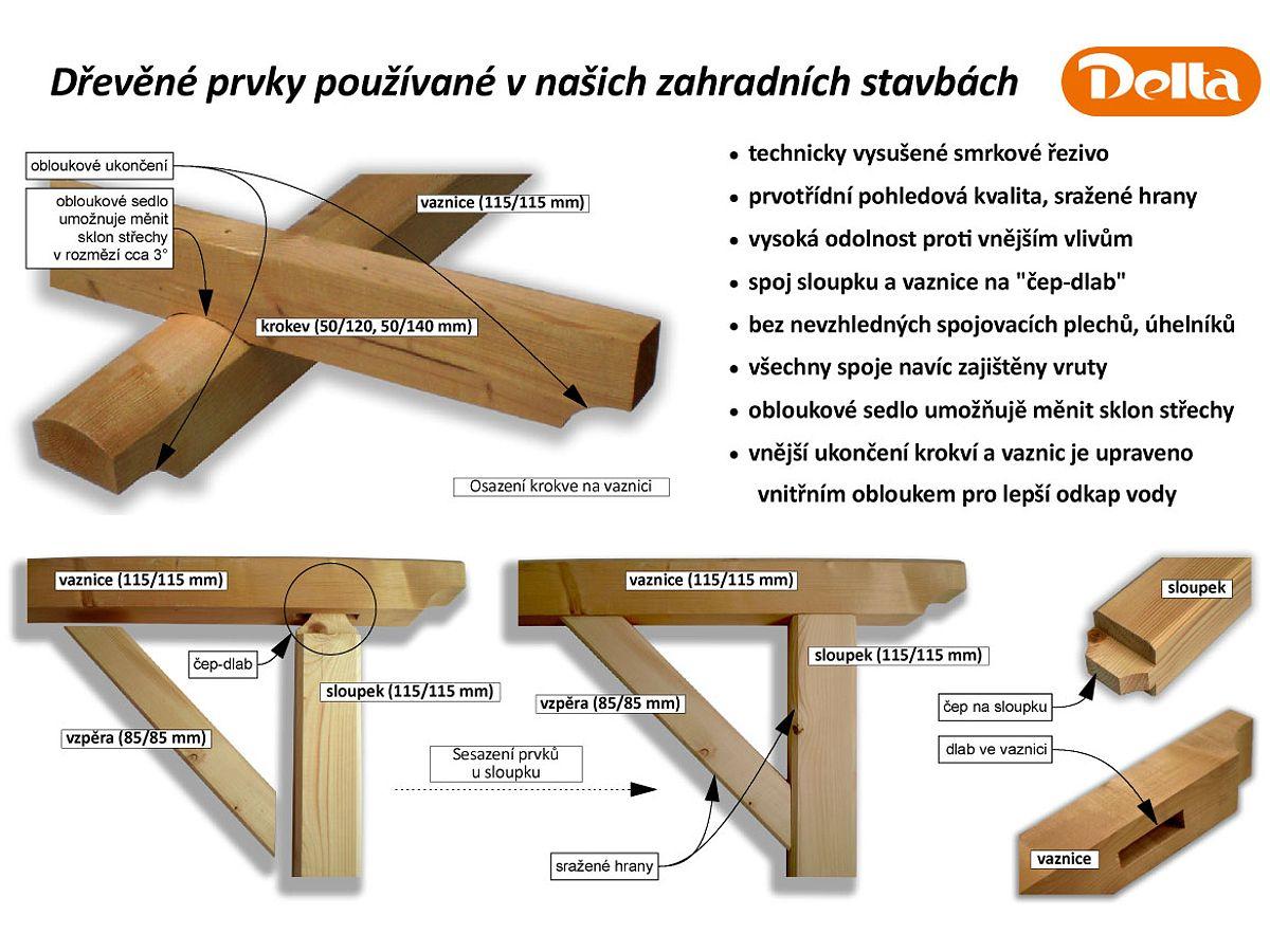 Konstrukční prvky - Popis používaných konstrukčních prvků pr výrobu pergol a garážových stání.