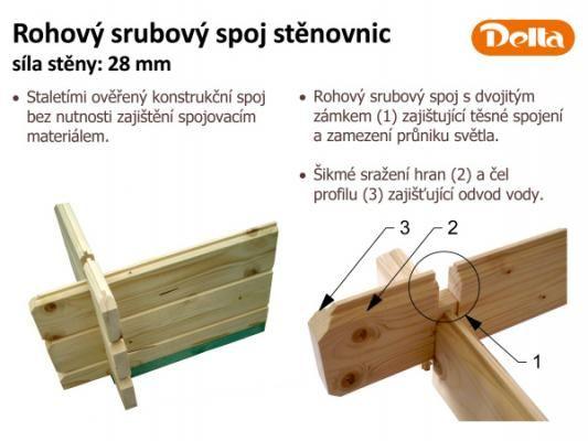 Rohový srubový spoj stěnovnic - Popis rohového srubového spoje stěnovnic síly 28 mm.