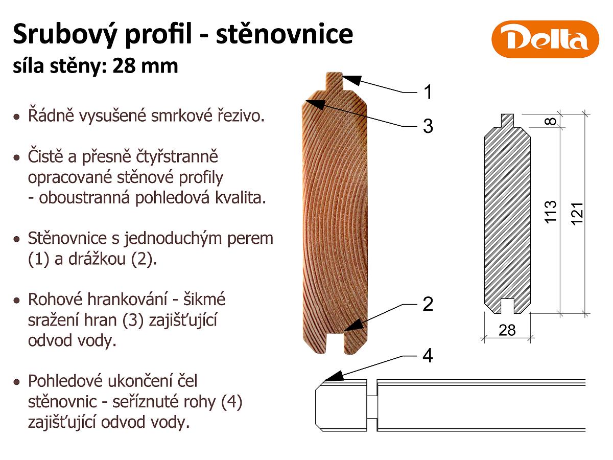 Stěnová palubka tl. 28 mm - Materiál smrk. Jednoduchá pero-drážka.