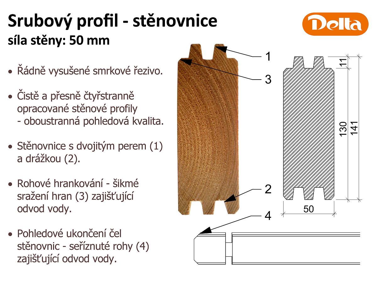 Stěnová palubka tl. 50 mm - Materiál smrk. Dvojitá pero-drážka.